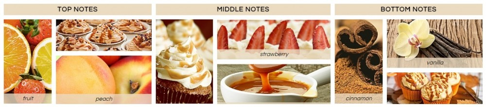 HEART AND HOME FRAGRANCE caramel cupcake